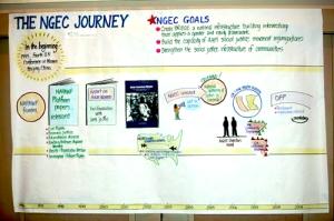 NGEC Journey
